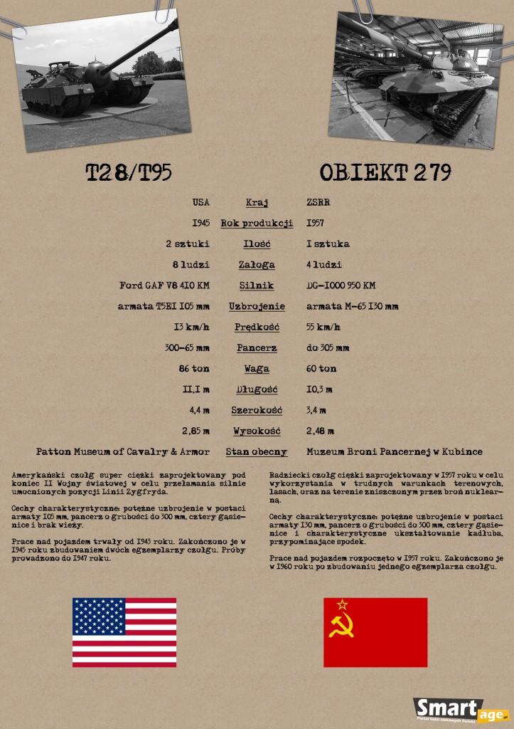 T28/T95 vs. Obiekt 279