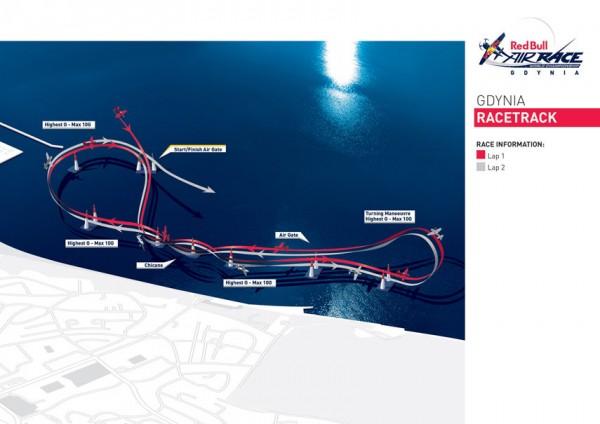 Tor wyścigów Red Bull Air Race w Gdyni (fot. Red Bull Air Race)