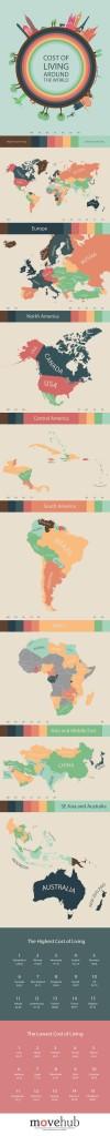 Koszty życia na świecie (Movehub.com)