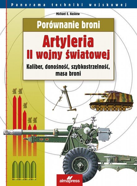 Porównanie broni - Artyleria II wojny światowej