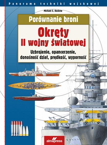 Porównanie broni - Okręty II wojny światowej