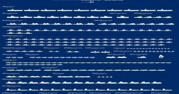 Okręty US Navy w kwietniu 2015 roku