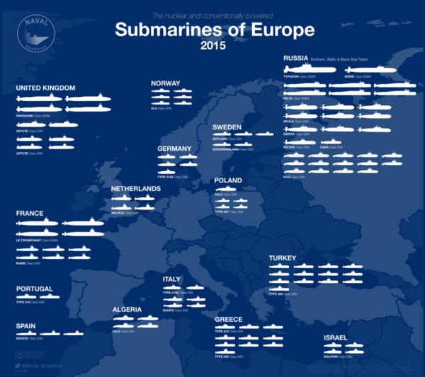 Okręty podwodne w Europie (stan na koniec 2015 roku) Fot. Naval Graphics