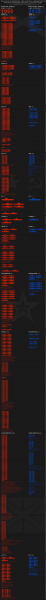 Rosyjska flota - 1990-2015 (fot. LMV)