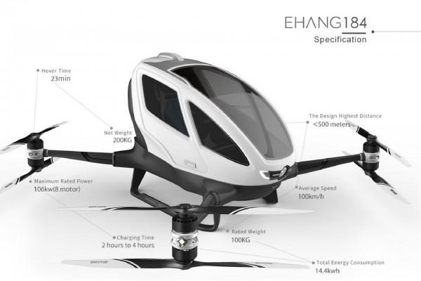 Specyfikacja drona EHang 184