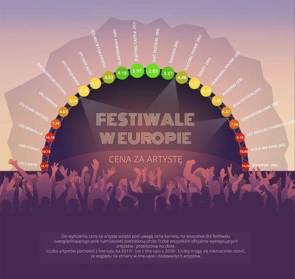 Najbardziej opłacalne festiwale muzyczne (fot. ShopAlike.pl)