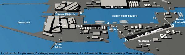 Plan portu w Saint-Nazaire
