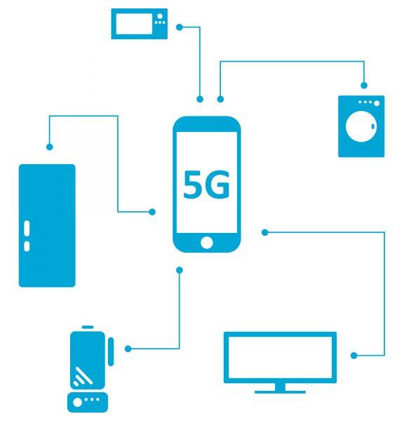 Sieć 5G pozwoli na przesyłanie danych z prędkością 20 Gb/s