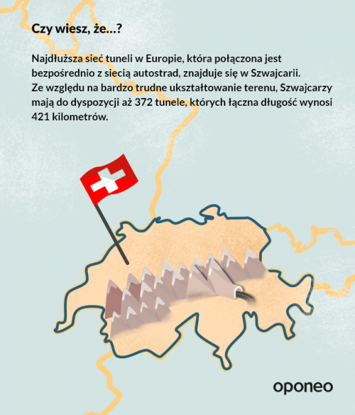 Tunele w Szwajcarii (fot. Oponeo.pl)
