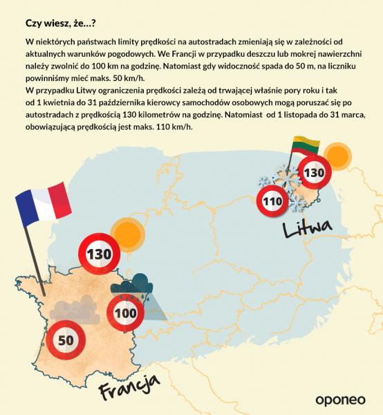 Limity prędkości na autostradach(fot. Oponeo.pl)