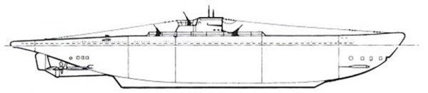 Okręt podwodny typu XIV